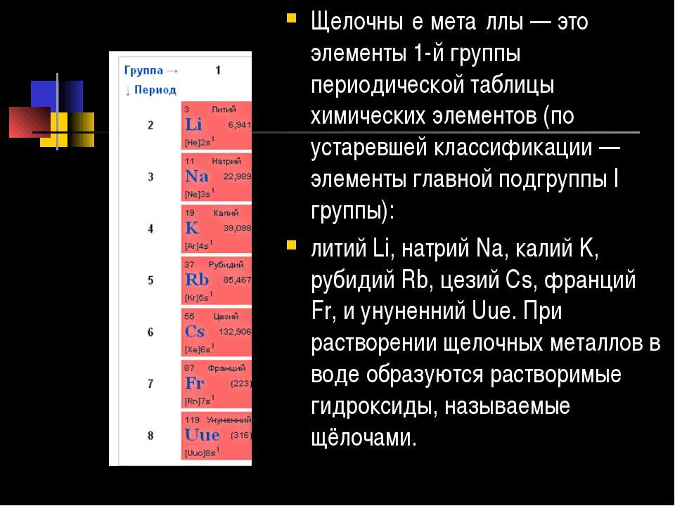 Щелочны е мета ллы — это элементы 1-й группы периодической таблицы химических...