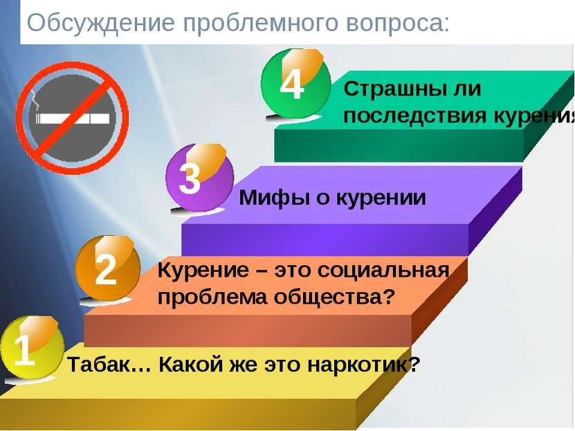 Обсуждение проблемного вопроса: Табак… Какой же это наркотик? Курение – это с...