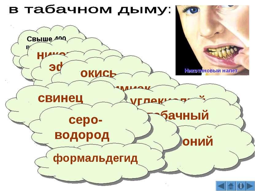 Свыше 400 вредных для организма веществ никотин эфирные масла окись углерода ...