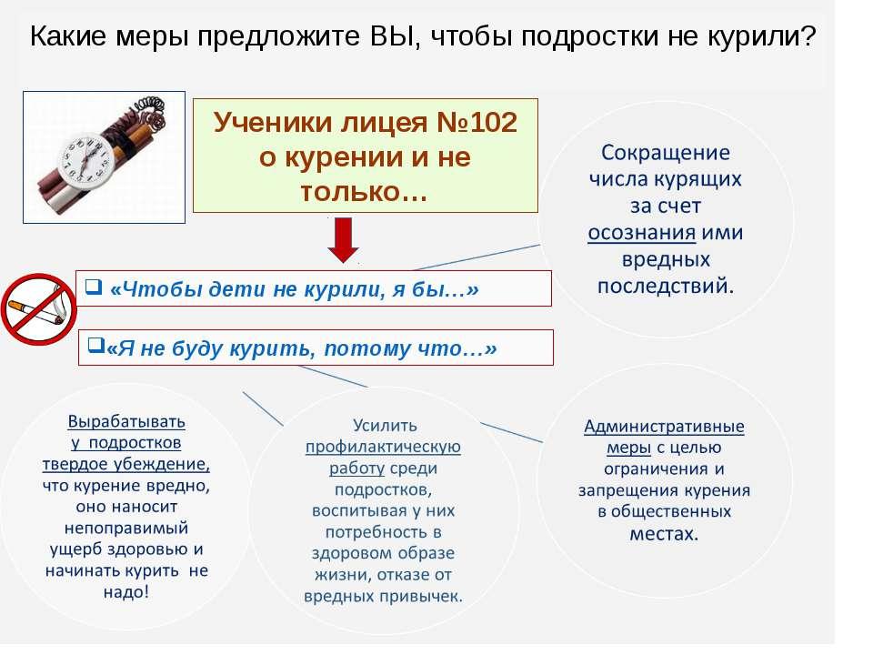 Какие меры предложите ВЫ, чтобы подростки не курили? Ученики лицея №102 о кур...