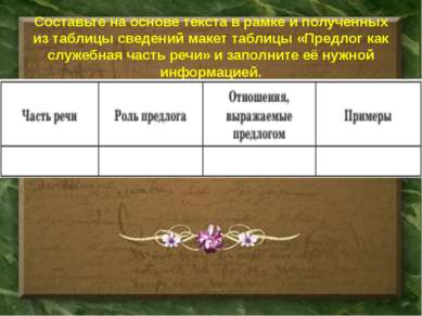 Составьте на основе текста в рамке и полученных из таблицы сведений макет таб...