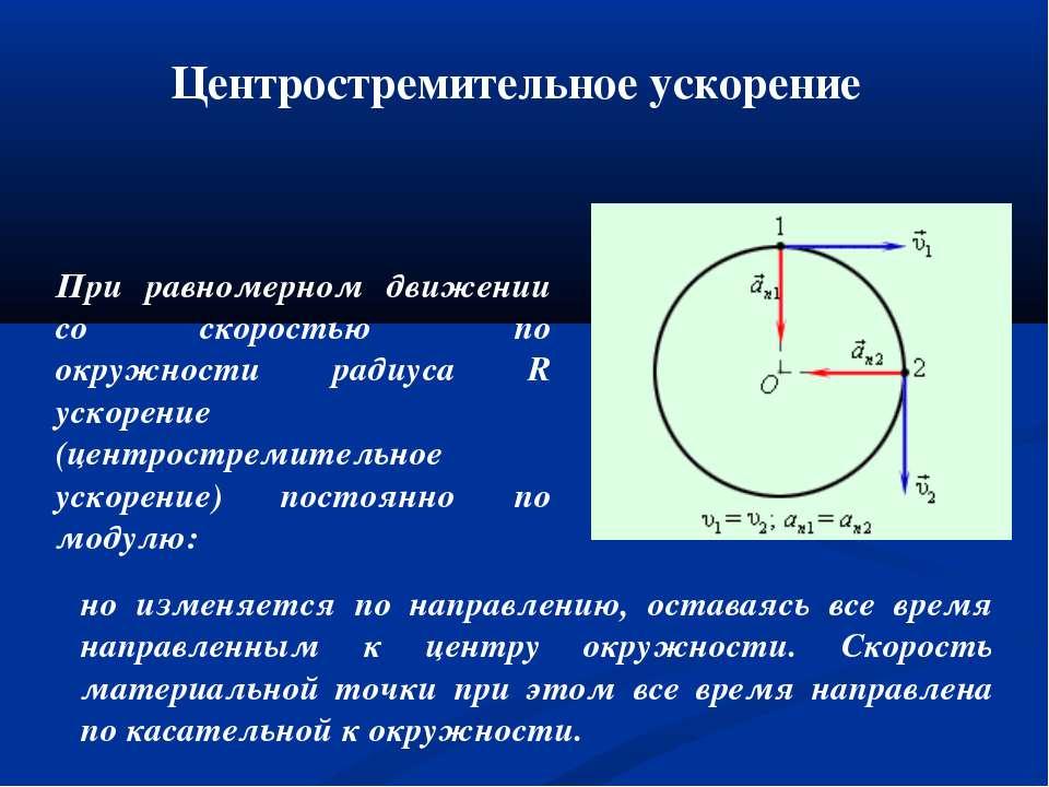 При равномерном движении со скоростью υпо окружности радиуса R ускорение (це...