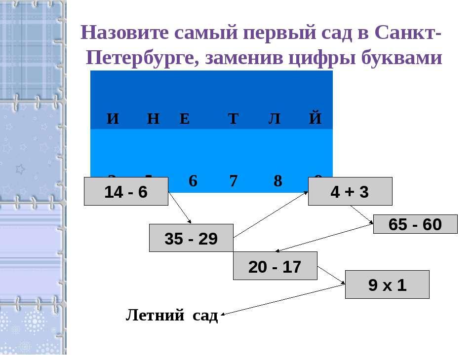Назовите самый первый сад в Санкт- Петербурге, заменив цифры буквами 14 - 6 3...