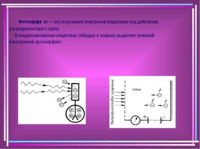 Фотоэффе кт — это испускание электронов веществом под действием ультрафиолето...
