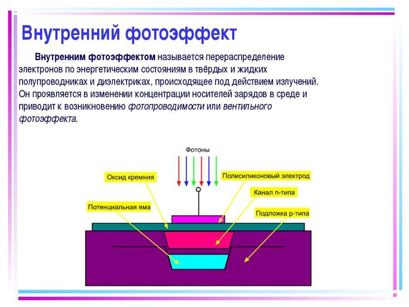 Внутренний фотоэффект Внутренним фотоэффектом называется перераспределение эл...