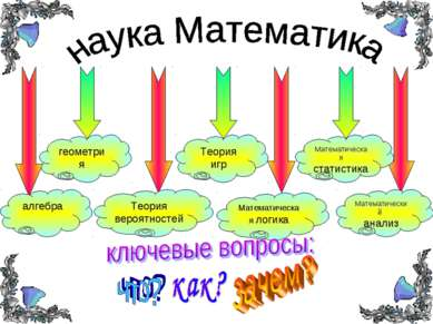 геометрия Теория вероятностей Теория игр Математическая логика Математическая...