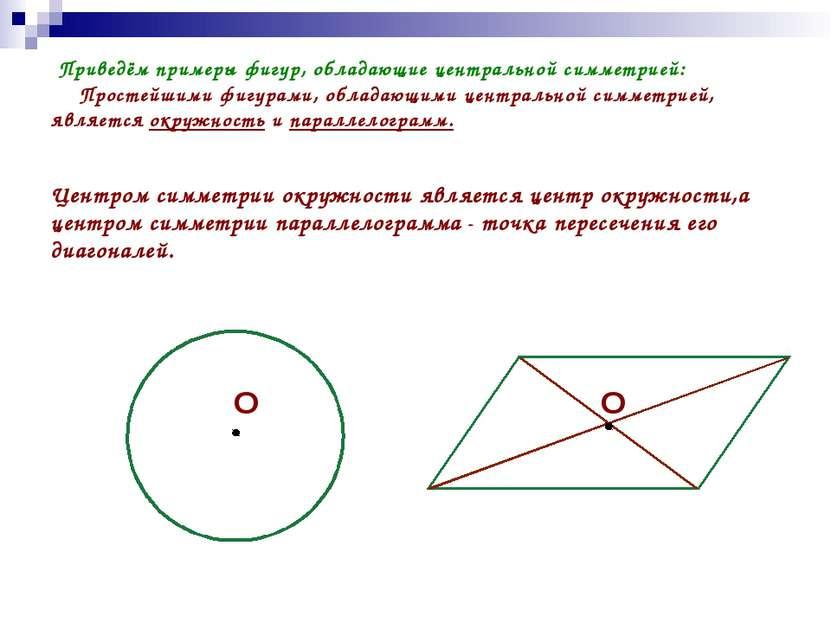 Приведём примеры фигур, обладающие центральной симметрией: Простейшими фигура...