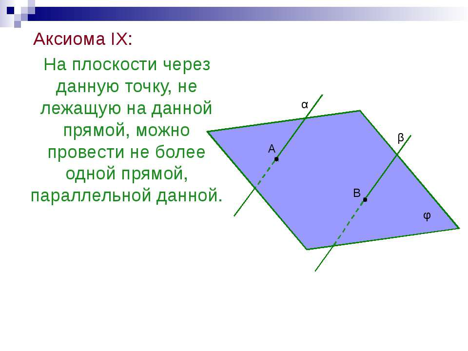 Аксиома IX: На плоскости через данную точку, не лежащую на данной прямой, мож...