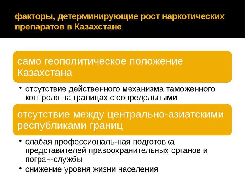факторы, детерминирующие рост наркотических препаратов в Казахстане