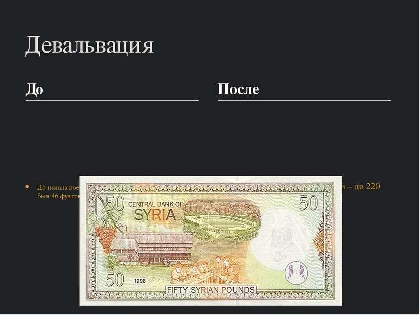 До До начала военных действий курс местной валюты был 46 фунтов/доллар Рухнул...