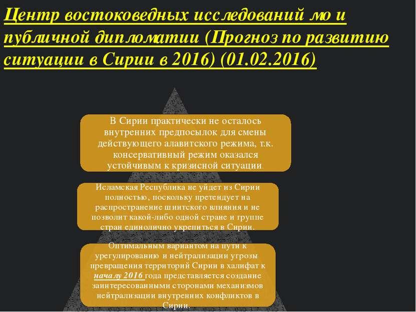 Центр востоковедных исследований мо и публичной дипломатии (Прогноз по развит...
