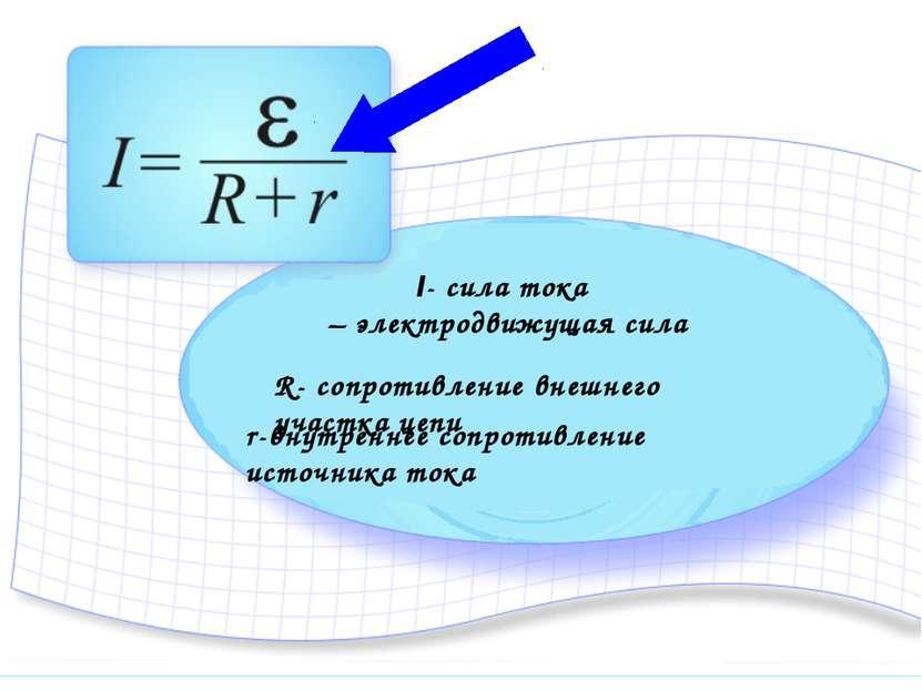 I- сила тока ξ – электродвижущая сила R- cопротивление внешнего участка цепи ...