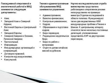 Повседневной оперативной и аналитической работой в МИД занимаются следующие д...
