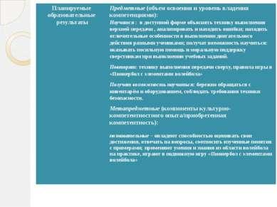 Планируемые образовательные результаты Предметные(объем освоения и уровень вл...