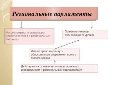 Региональные парламенты Рассматривают и утверждают проекты законов о регионал...