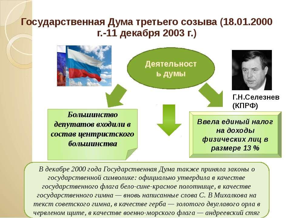 Государственная Дума третьего созыва (18.01.2000 г.-11 декабря 2003 г.) Деяте...
