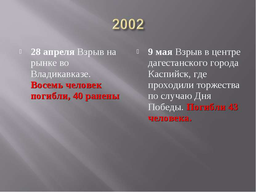 28 апреля Взрыв на рынке во Владикавказе. Восемь человек погибли, 40 ранены 9...