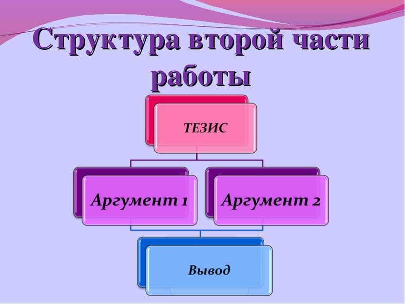 Структура второй части работы