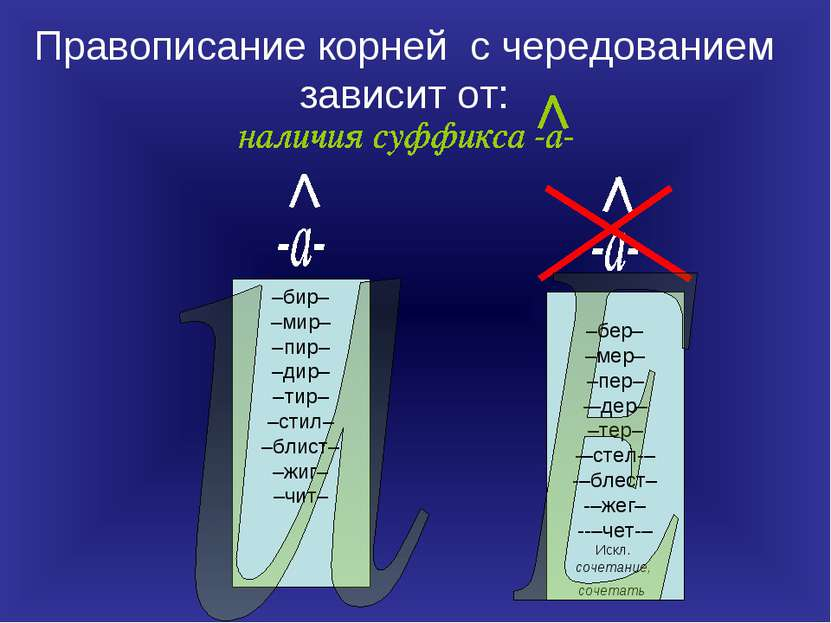 Правописание корней с чередованием зависит от: –бир– –мир– –пир– –дир– –тир– ...