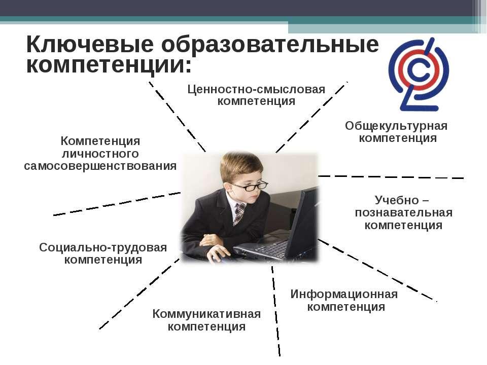 Ключевые образовательные компетенции: