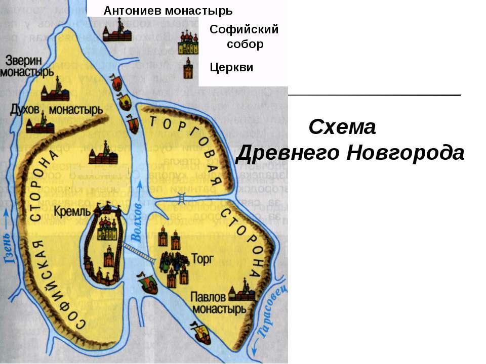Антониев монастырь Софийский собор Церкви Схема Древнего Новгорода