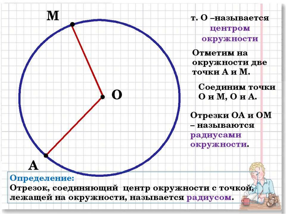 О М т. О –называется центром окружности А Отметим на окружности две точки А и...