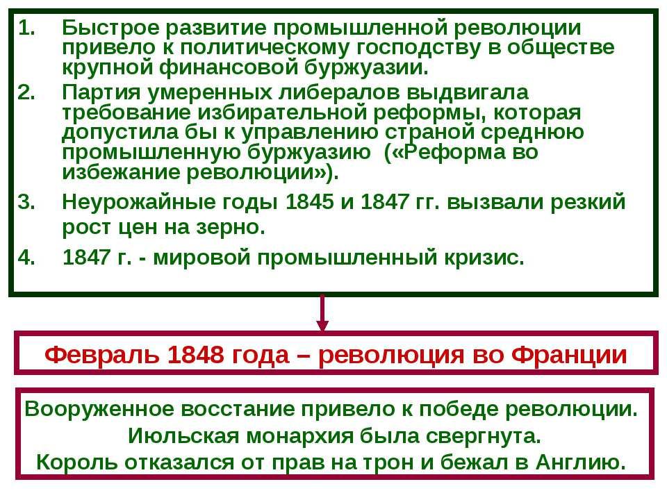 Быстрое развитие промышленной революции привело к политическому господству в ...