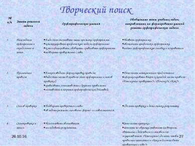 * * Творческий поиск № п/п Этапы решения задачи Орфографические умения Обобще...