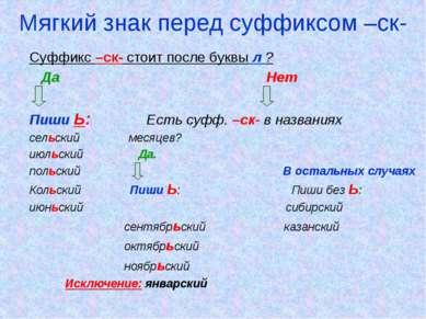 Мягкий знак перед суффиксом –ск- Суффикс –ск- стоит после буквы л ? Да Нет Пи...