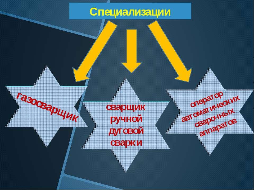 Специализации газосварщик оператор автоматических сварочных аппаратов сварщик...