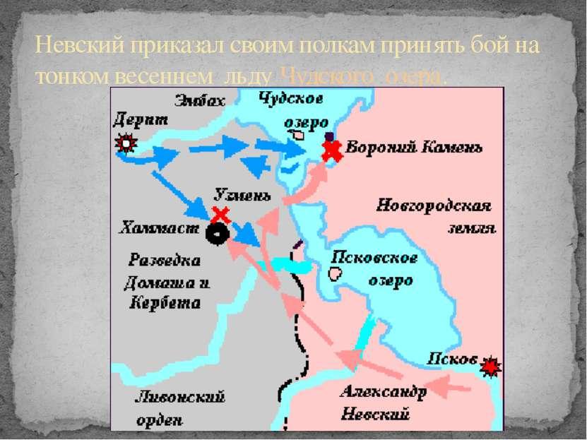 Александр Невский поднял руку, указал на пленённых рыцарей и произнёс: «Кто с...