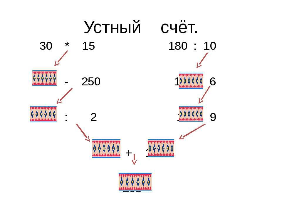 30 * 15 180 : 10 450 - 250 18 - 6 200 : 2 12 * 9 100 + 108 208 Устный счёт.