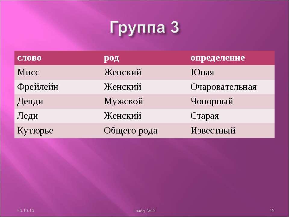 * слайд №15 * слово род определение Мисс Женский Юная Фрейлейн Женский Очаров...