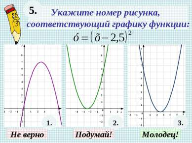 Укажите номер рисунка, соответствующий графику функции: 5. 1. 2. 3. Не верно ...