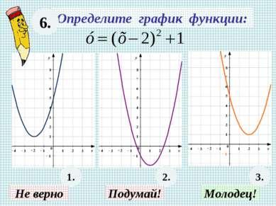 Определите график функции: 6. 1. 2. 3. Не верно Подумай! Молодец!