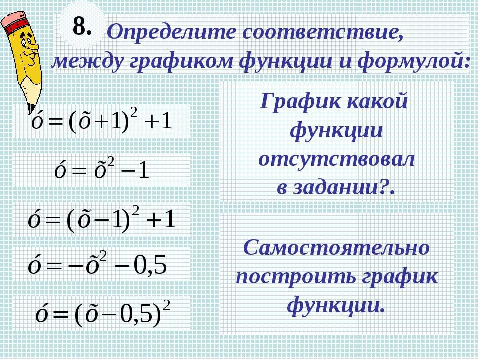 Определите соответствие, между графиком функции и формулой: 8. Самостоятельно...