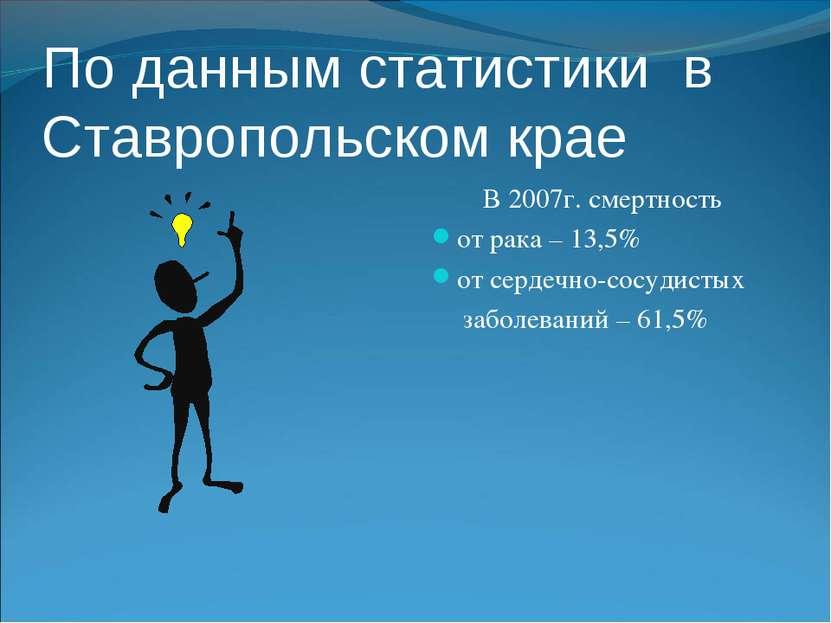 По данным статистики в Ставропольском крае В 2007г. смертность от рака – 13,5...