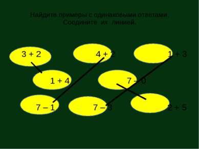 Найдите примеры с одинаковыми ответами. Соедините их линией. 3 + 2 4 + 2 1 + ...