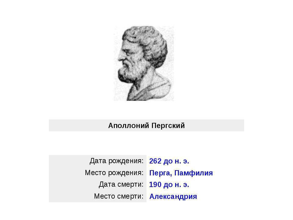 Аполлоний Пергский Дата рождения: 262 до н. э. Место рождения: Перга, Памфили...