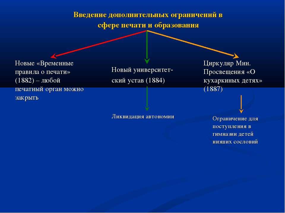 Введение дополнительных ограничений в сфере печати и образования Новые «Време...