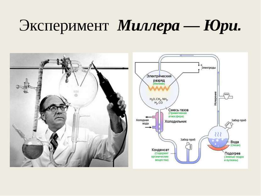 Эксперимент Миллера — Юри.