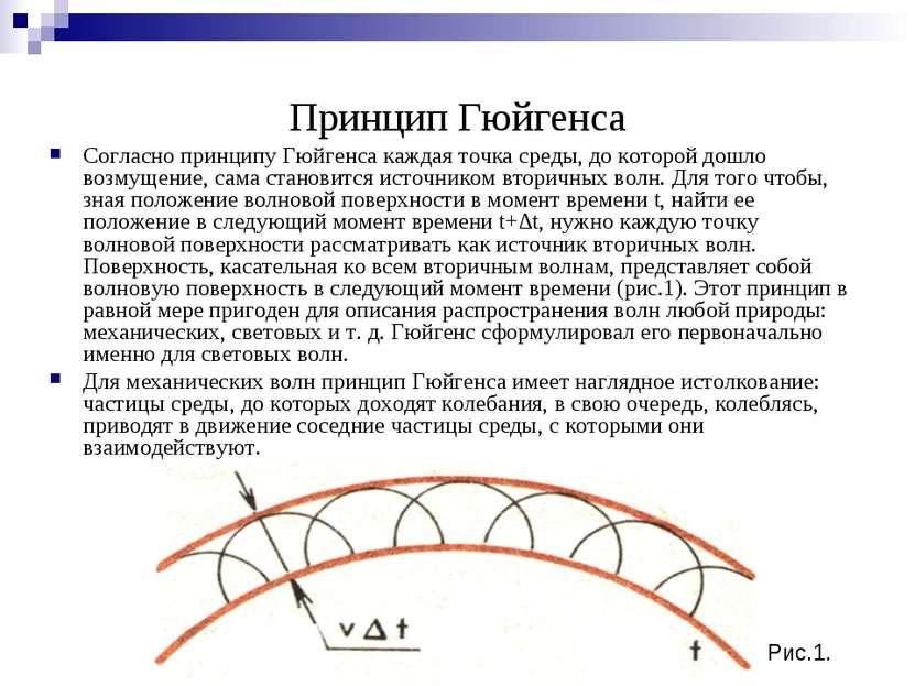 Принцип Гюйгенса Согласно принципу Гюйгенса каждая точка среды, до которой до...