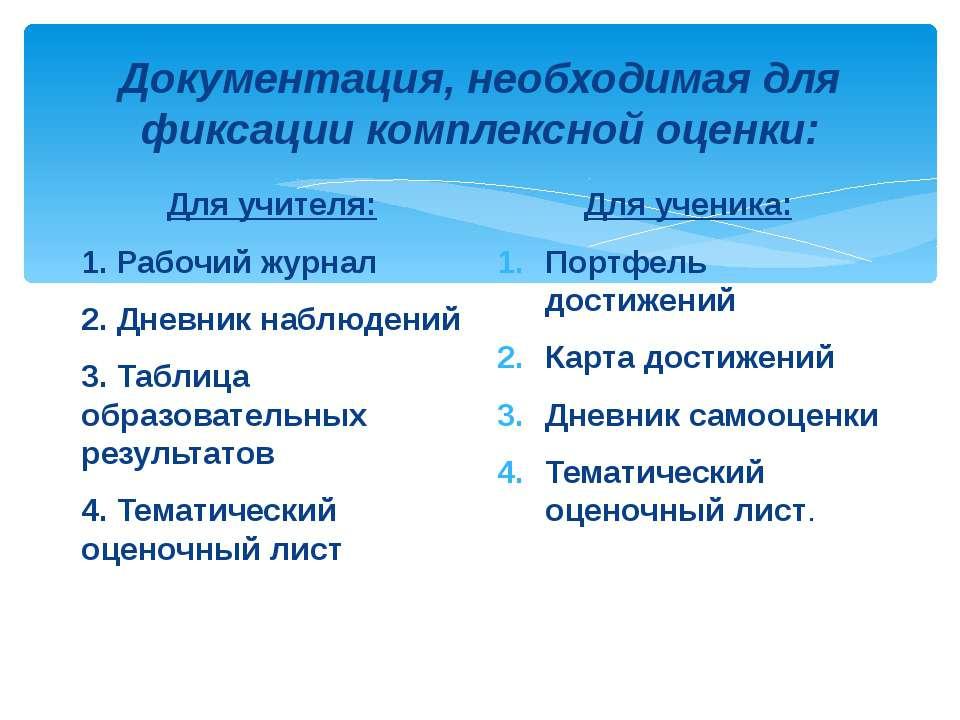 Документация, необходимая для фиксации комплексной оценки: Для учителя: 1. Ра...