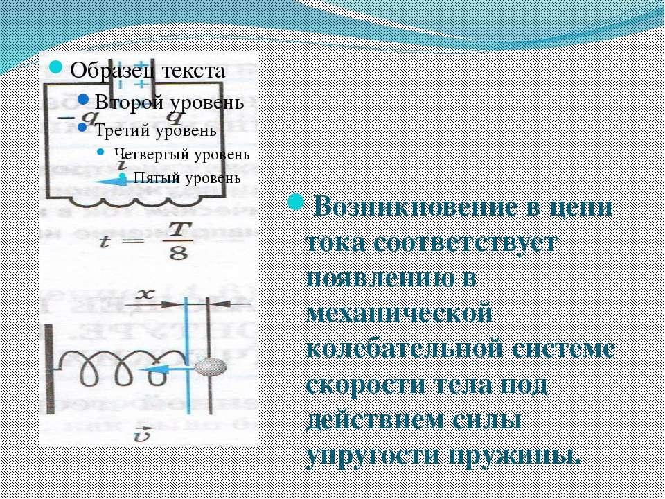 Возникновение в цепи тока соответствует появлению в механической колебательно...