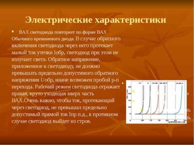 Электрические характеристики ВАХ светодиода повторяет по форме ВАХ Обычного к...