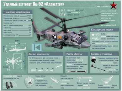 И так, на занятии мы рассмотрели вопросы: Виды ВС РФ -назначение и структура