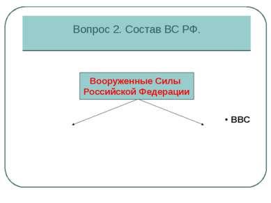 Вид Вооруженных сил РФ - это часть Вооруженных сил государства, отличающаяся ...