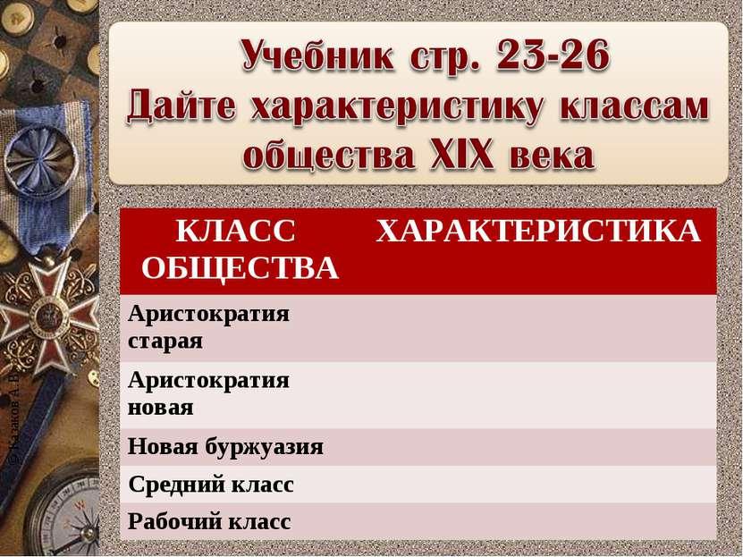 © Казаков А.В. КЛАСС ОБЩЕСТВА ХАРАКТЕРИСТИКА Аристократия старая Аристократия...