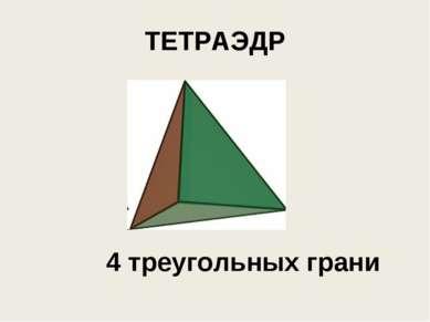 ТЕТРАЭДР 4 треугольных грани