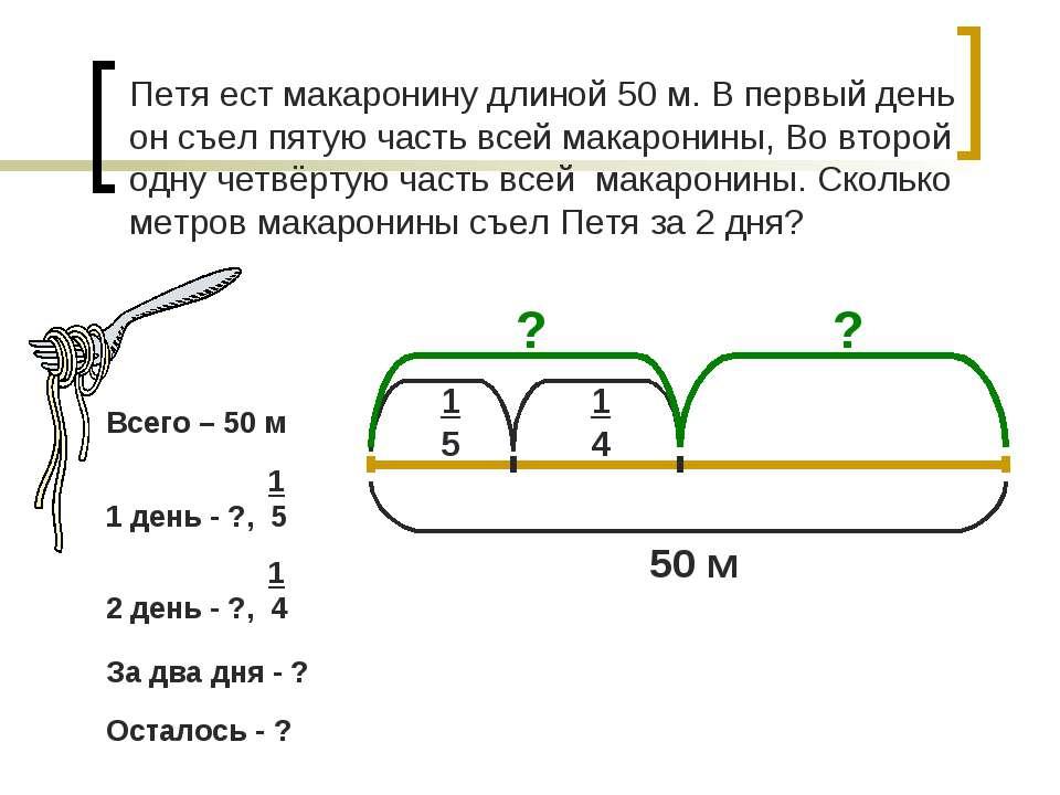 Петя ест макаронину длиной 50 м. В первый день он съел пятую часть всей макар...
